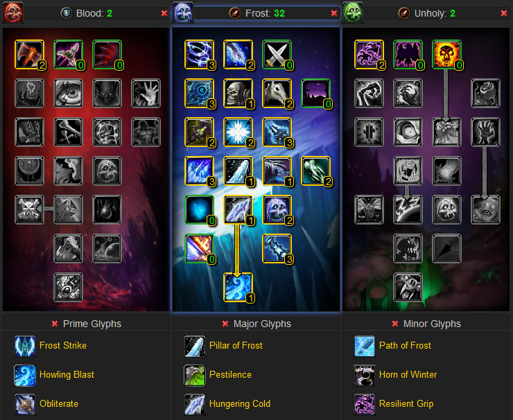 Death Knight Builds Wow Death Knight Talent Guide Cataclysm Build 4 0 6