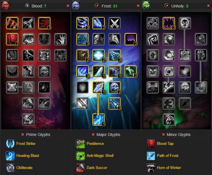 Death Knight Builds Wow Death Knight Talent Guide Patch 4 3